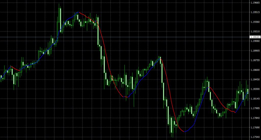 LSMA nrp + alert indicator for MT4
