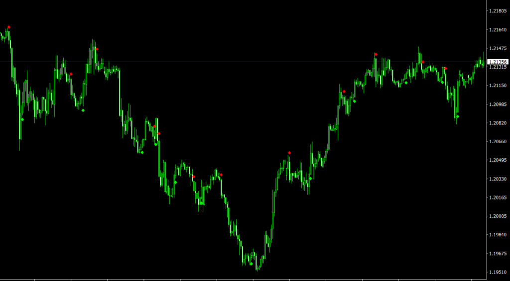 QQE arr MT4 indicator