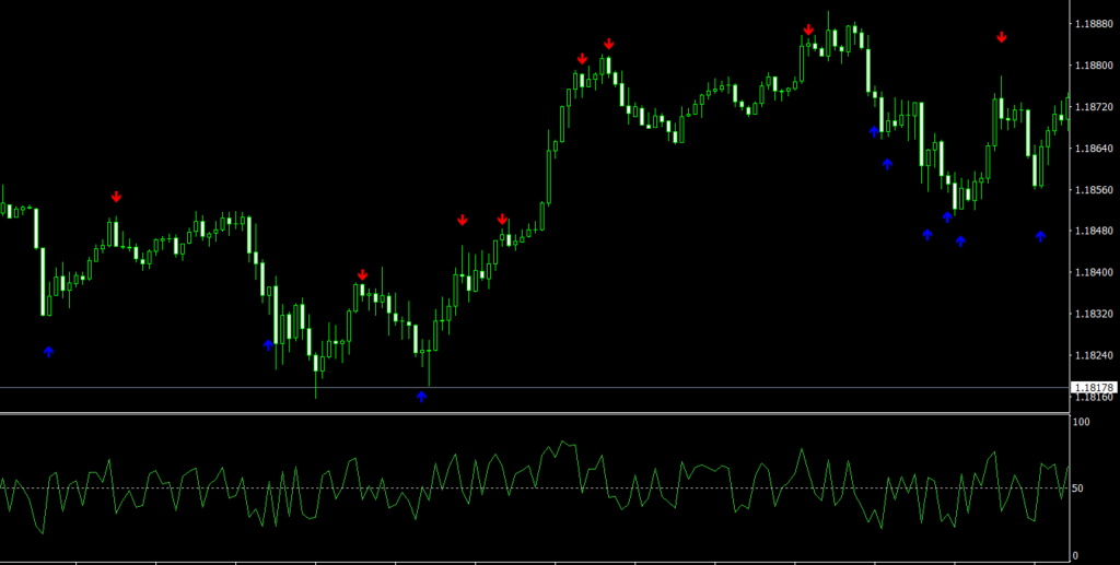 Connors RSI Alerts MT4 indicator