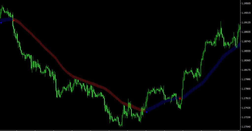 Vxod 1.0 MT4 indicator
